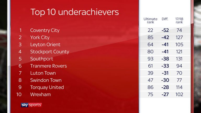 skysports-graphic-ultimate-league_4310884.jpg
